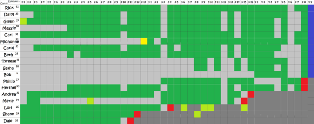 File:Episode Count.png