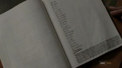 Governor s list
