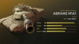 Abrams M1A1 Unit Spotlight