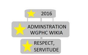 WGPHC Admin Logo