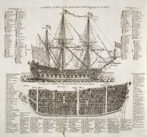 File:Warship diagram orig.jpg