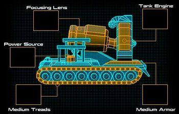 Lazer tank syc