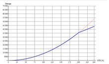 NWGraph
