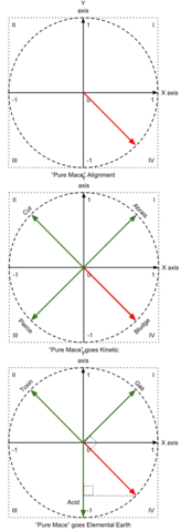 File:Alignment Example 11.png
