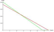 PolRangeScale