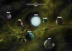 Konor System