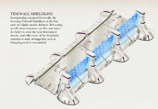 File:Tidewall Shieldline2.png