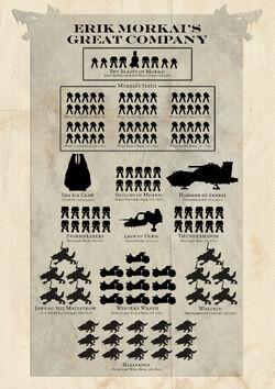 Wolf-Force-Organisation-Chart