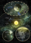 War Zone Ultramar Map