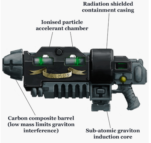 File:Grav-gun schematic.png