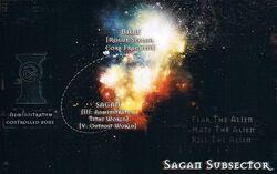 Sagan Subsector Map