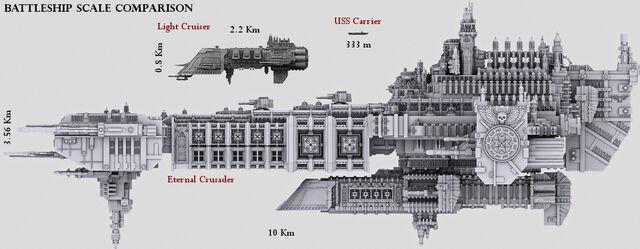 File:Scale-comparison.jpg