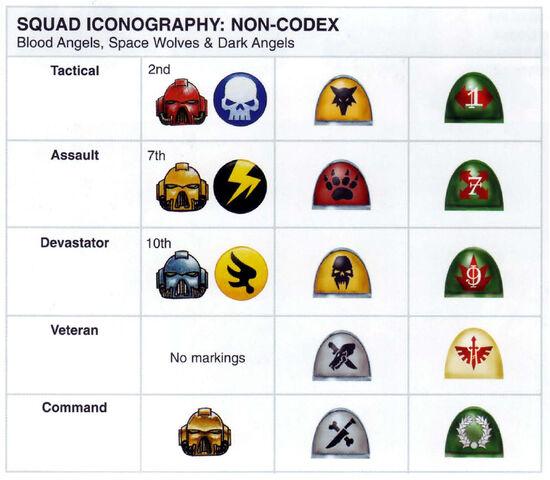 File:Squad Iconography Non-Codex.jpg