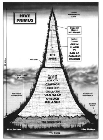 File:Necromunda Hive World - Hive Primus City 3.PNG