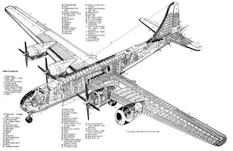Boeingb29superfortresss