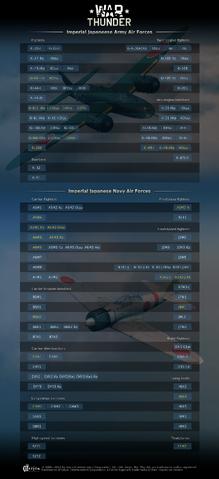 File:Jap planes eng.png