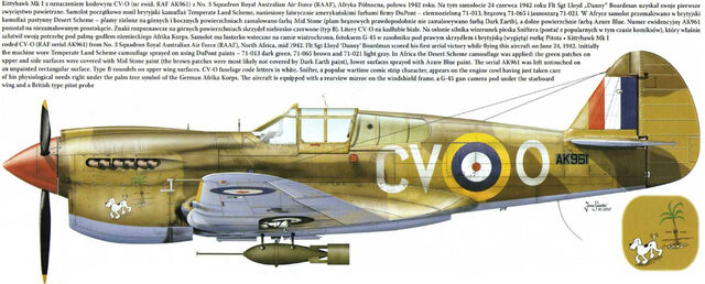 File:8 P40E-1 RAAF 112 squad.jpg