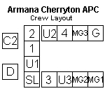 File:Crew Layout.jpg