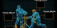 Mortar Team Schematic