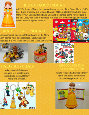 File:Copy of Princess Daisy Merchandise(1).png