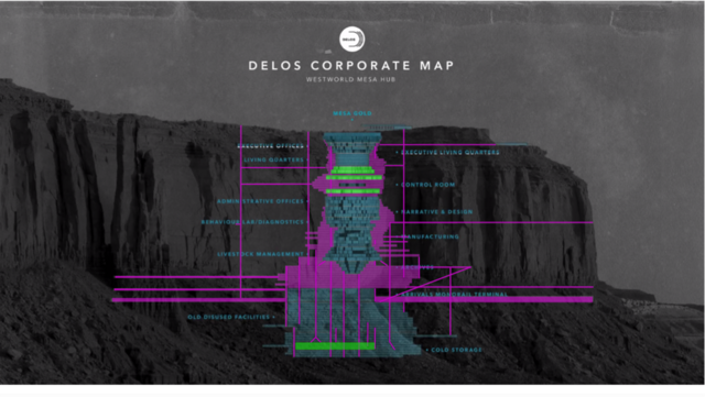 File:Delos Mesa Gold hub with secret passageways.png