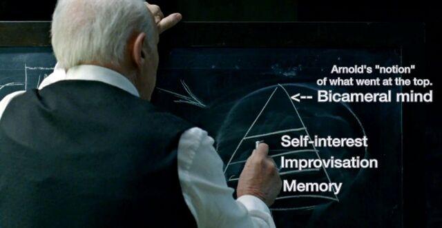 File:Arnolds theory of bicameral mind.jpg
