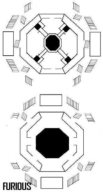 Configurationfurious