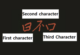 Method of decode