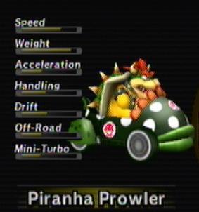 Piranhaprowler-1-