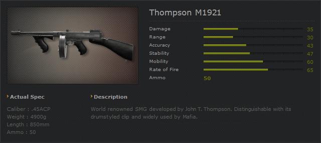 File:Thompsonm1921.png