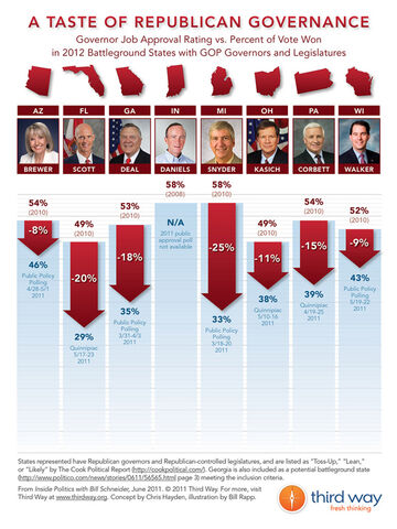 File:Gop-Approval-Ratings-Chart-Embed.jpg