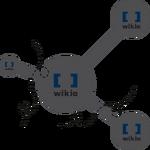 WikisWiki