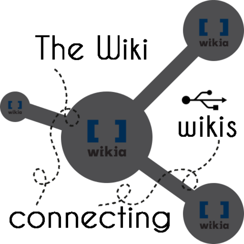 File:WikisWiki.png
