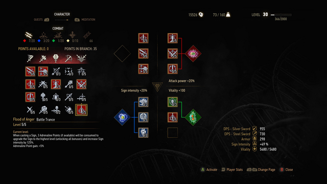 File:The Witcher 3 Wild Hunt Character OLD RGB.png