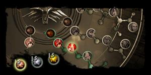Rozvoj postavy panel