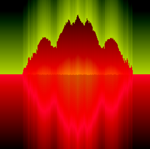 File:Visualizations (Pulsing Colors).png