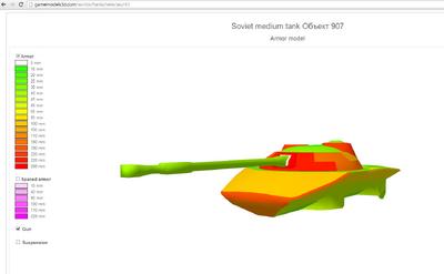 Object 907