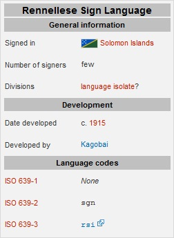 File:Rennellese Sign Language-infobox.jpg