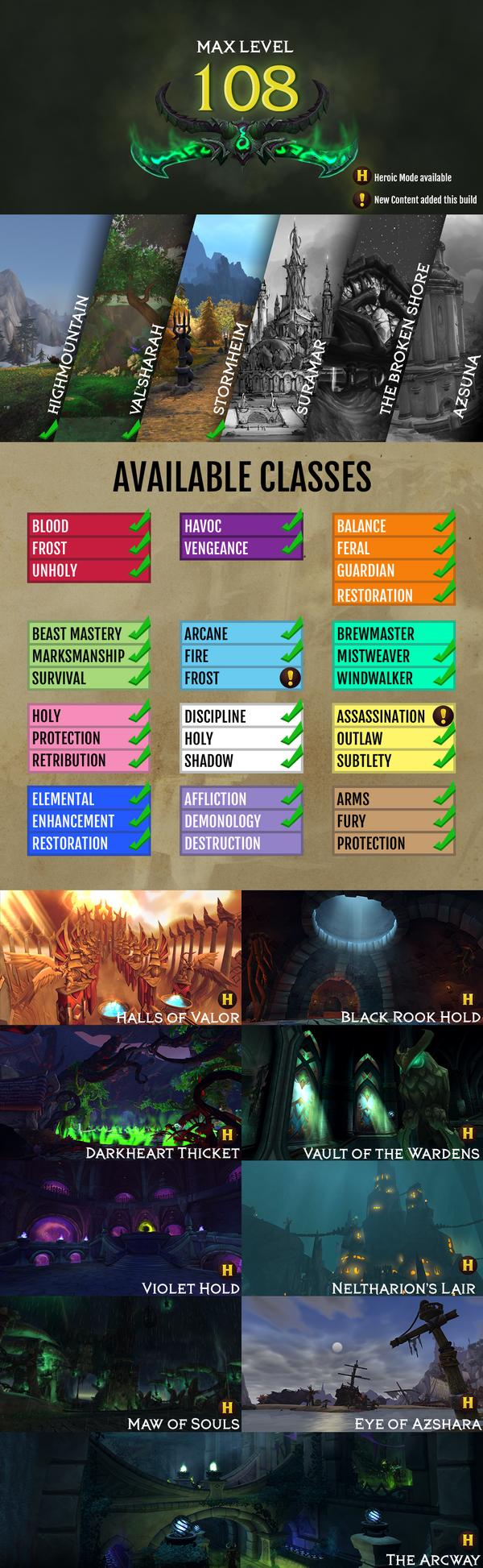 Legion Alpha infographic 9-10-Mar-2016