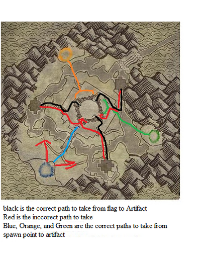 How to get to the artifact