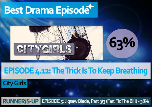 File:WRIXAS Winter 14 Best Drama Episode winner.png
