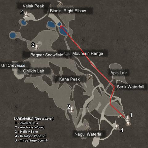Path to the peak