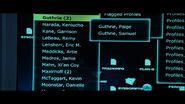 X2 (film) - William Stryker (Earth-10005)'s List 1