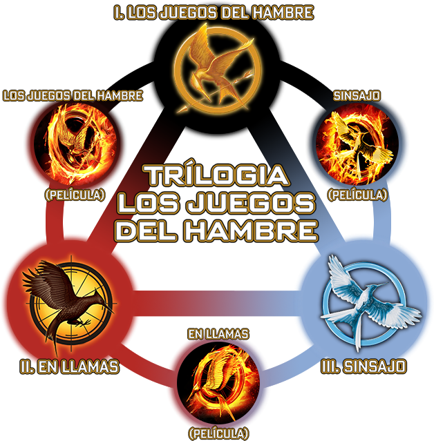 HG-Trilogy-port-Spanish version 001