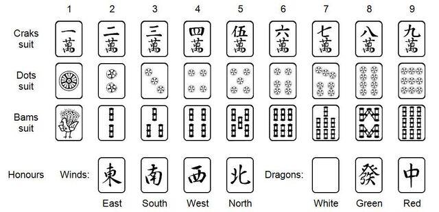File:Mahjong-tiles.jpg