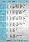 Checklist-DP06-KR