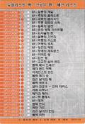 Checklist-DP11-KR