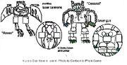 CDbots