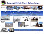 MDA missile Defense.jpeg 0