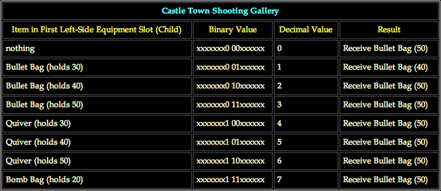 File:Castle Town Shooting Gallery.png